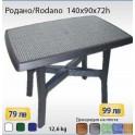 Маса за заведения от PVC с размер 140х90